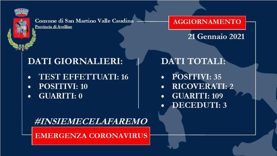 San Martino. Emergenza Covid. Domenica screening al drive-in di Cervinara.