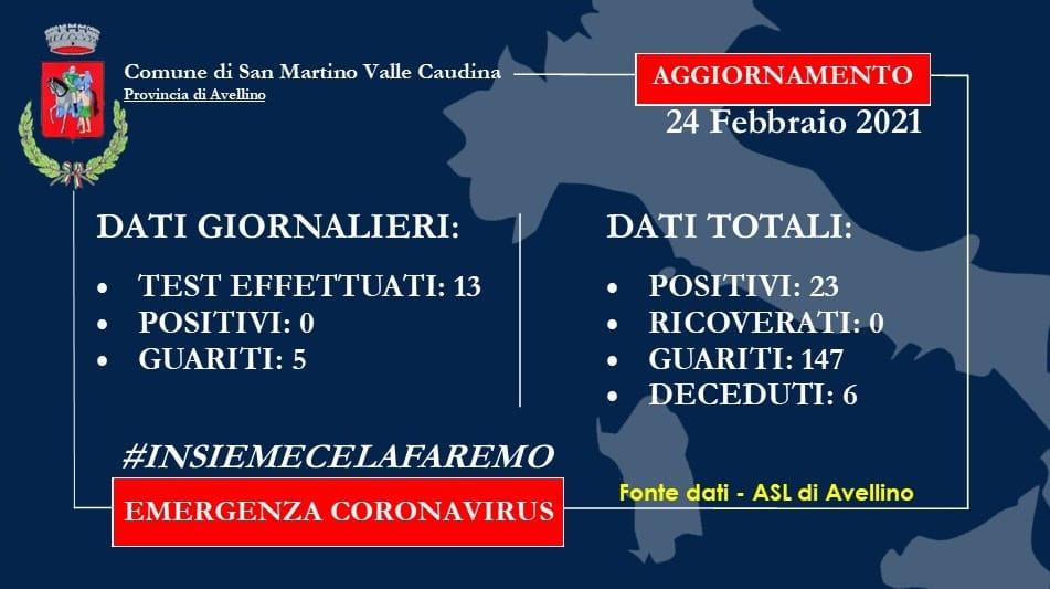 San Martino. Covid 19: il bollettino e info vaccinazioni