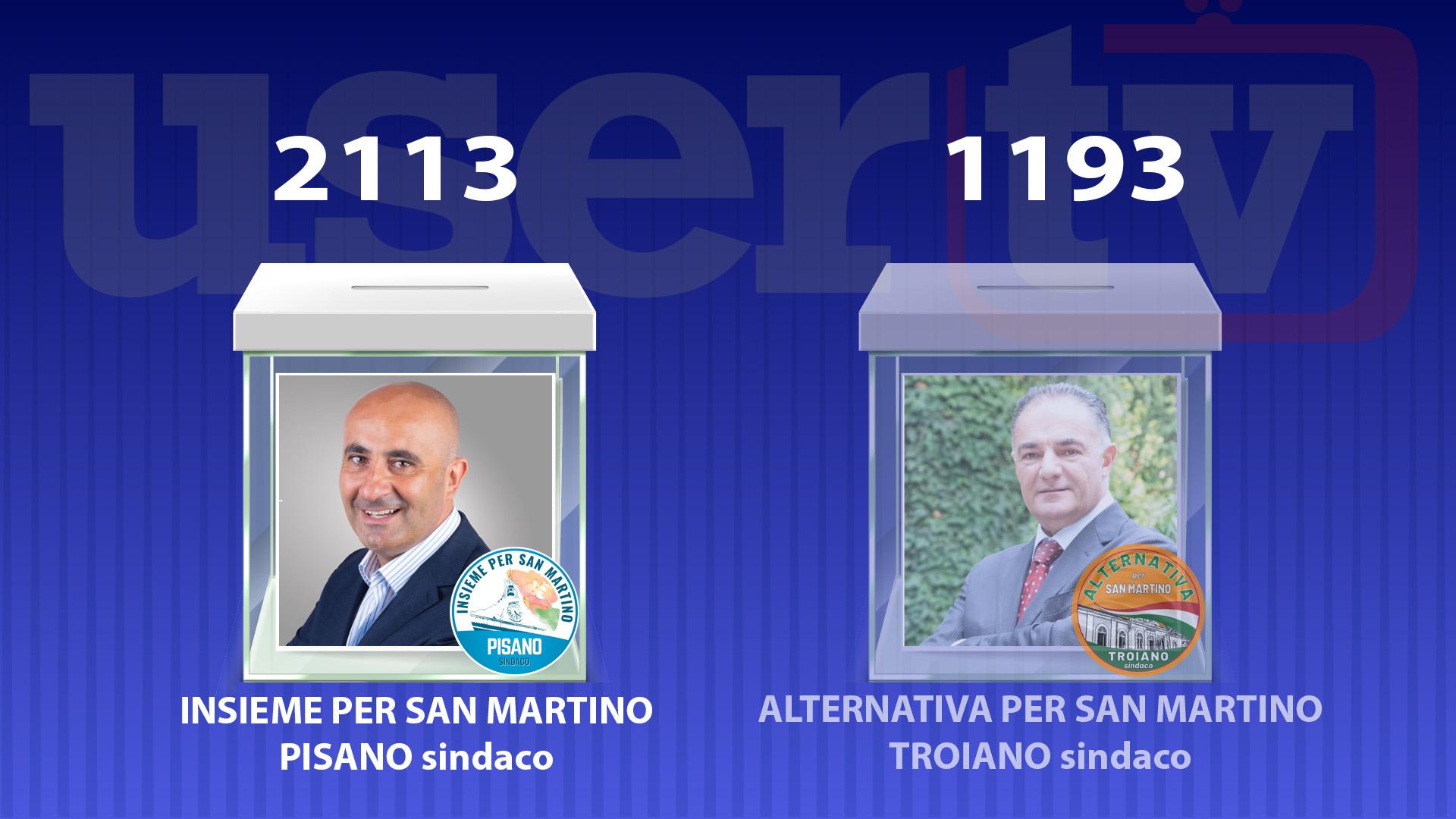 San Martino. Le preferenze per candidato.